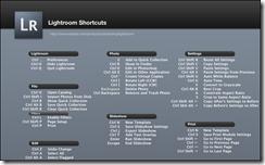 AdobePhotoshopLightroomCheatSheets