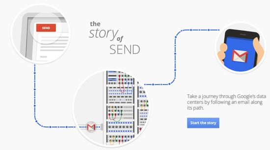Googlegmail journey