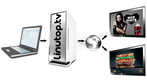LinutopTV